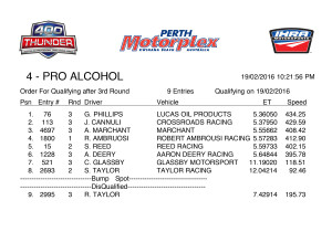 Pro Alcohol Qualifying - Final