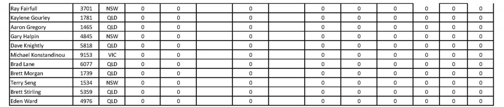 400 Thunder Sportsman Series Final Points Page 10